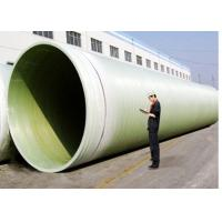 China FRP Cable Protection Pipe,grp pipe,fiberglass water pipe,waste water pipe on sale