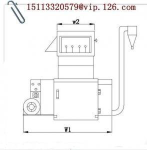 China Plastic crusher/PLASITC CRUSHER/ PLASTICS GRANULATOR/china plastic crusher wholesale