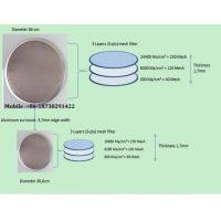 Different shape of Stainless Steel Disc Filter Screen mesh for filter element