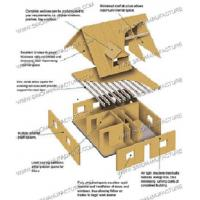 China Structural insulated panels Prefabricated House wholesale
