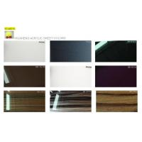 China High glossy Acrylic Sheet(PMMA) for building decoration(1220*2440*0.9MM) wholesale