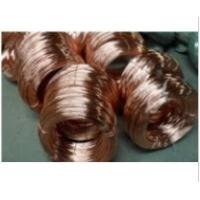 Buy cheap Copper Coated Wires from wholesalers