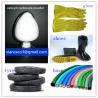 China calcium carbonate for glove wholesale