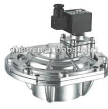 China Pulse set valve wholesale