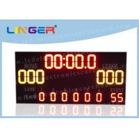 China Low Voltage Swimming Pool Scoreboard Remote Control Waterproof PC Software Controller on sale