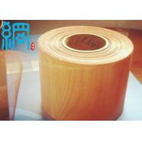 300 mesh phosphor bronze for Filters,Air vents,Heat pipe wicks,Cryogenics heat,Lamps and light