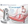 China HIFUSHAPE slimming machine wholesale