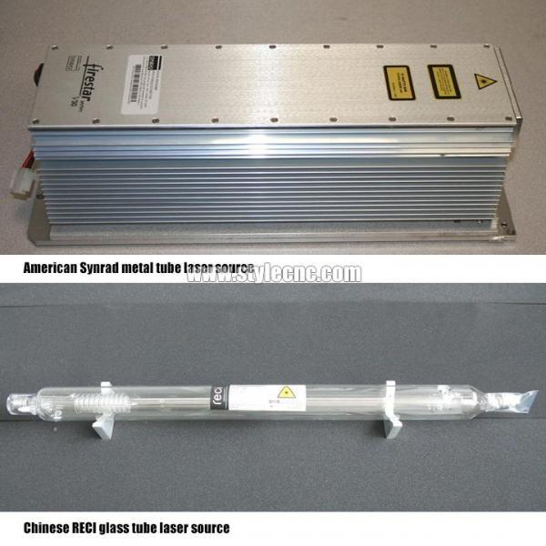 co2 laser marking machine laser resource