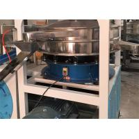 Buy cheap Polyethlene Plastic Grinding Pulverizer Machine , High Efficient Plastic from wholesalers
