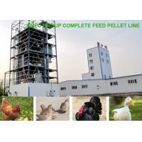 China AMEC Complete Factory Price Automatic 3-5t/h Poultry Feed Pellet Line wholesale
