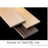 China Acrylic Sheet for Decoration wholesale