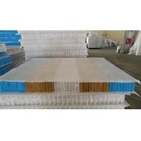 China Mini mattress pocket spring, 3 different spring combinations and 4 side reinforcement wholesale