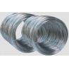 China 600-800MPa EPQ Wire Bright Surface Finishing 201 304 201 Cu Material wholesale