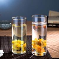 China High temperature small drinking glasses manufacturer wholesale