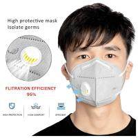 China Non Stimulating Materials Ffp2 Dust Mask Skin Friendly Strong Electrostatic Filtering wholesale