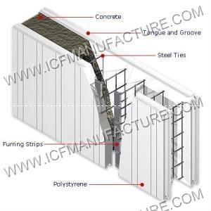 China icf flat tie wholesale