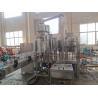 China PET Bottle Filling Machine  wholesale