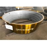 China Industry Standard Cone Crusher Spare Parts Sodium Silica Sand Process wholesale