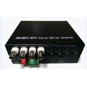China Fiber Optical 4ch 720P HD TVI / CVI / AHD Transmitter Receiver Industrial Grade wholesale