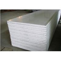 China Fiber Cement Board wholesale