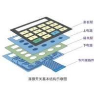 China Light Weight FPC Membrane Control Panel For Air Conditioner , 3M Adhesive wholesale