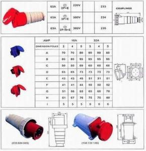 China PC-Plug Sockets & Couplings wholesale