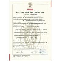 Hubei Suny Automobile And Machinery Co., Ltd Certifications