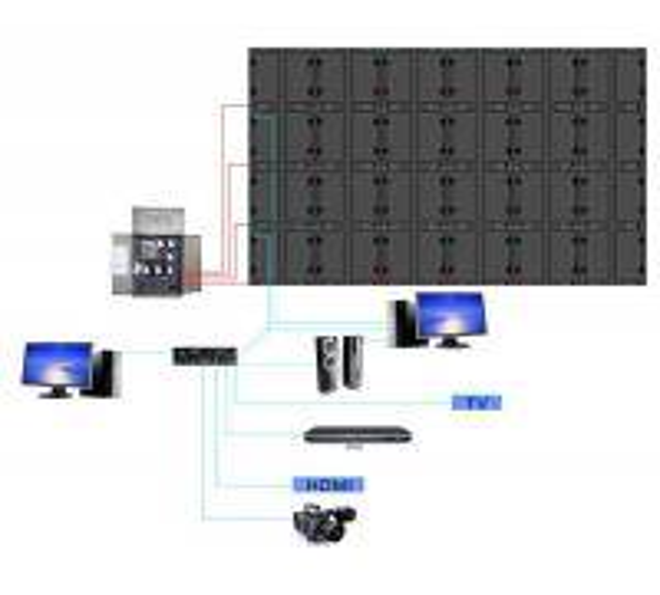 Die-cast Aluminum 576mm*576mm Indoor P6 LED Screen/LED Display