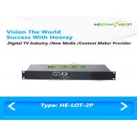 364 Onu Fiber To The Home Equipment Standalone Type 2-PON OLT Optical Line Terminal Manufactures