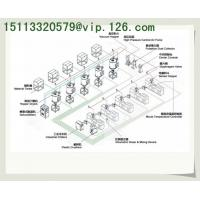 China China Plastic Industry Central Conveying System For UAE wholesale