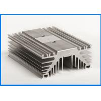 Buy cheap 6000 Series Quality Customized Extruded Aluminium Extrusion Profiles from wholesalers