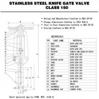 China StainlessSteel Knife Gate Valve Class 150 wholesale