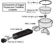 Quality Gaggia-Saeco Pressurized Filter holder complete for sale